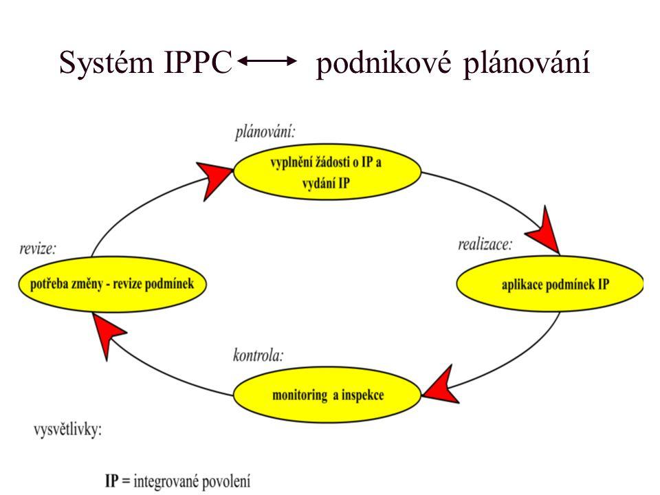 Systém IPPC podnikové plánování