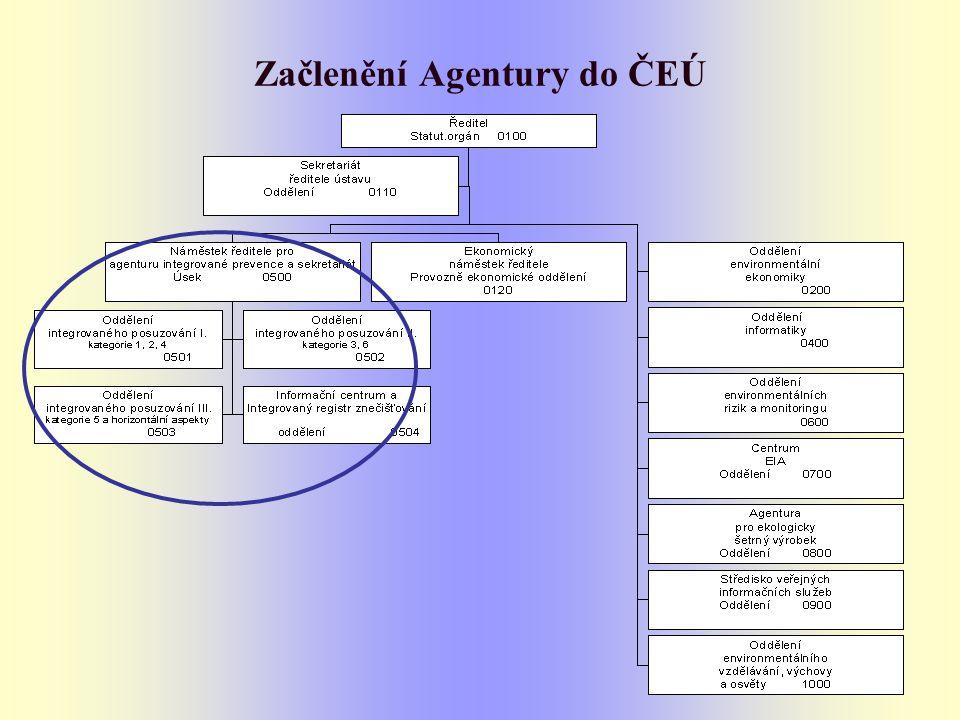 Začlenění Agentury do ČEÚ