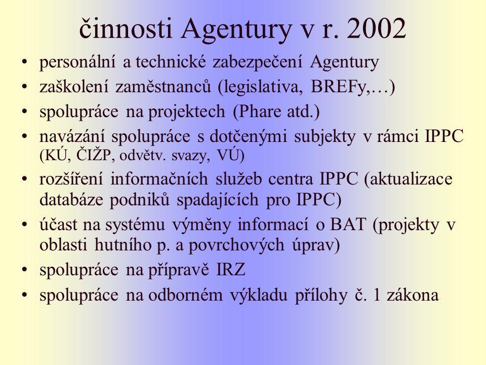 činnosti Agentury v r. 2002 personální a technické zabezpečení Agentury zaškolení zaměstnanců (legislativa, BREFy,…) spolupráce na projektech (Phare a