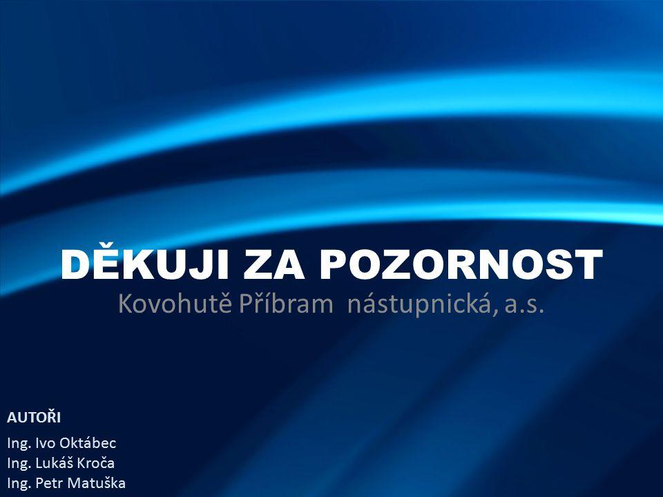 Kovohutě Příbram nástupnická, a.s.AUTOŘI Ing. Ivo Oktábec Ing.
