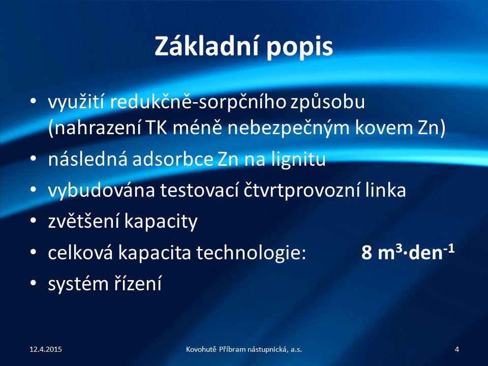 využití redukčně-sorpčního způsobu (nahrazení TK méně nebezpečným kovem Zn) následná adsorbce Zn na lignitu vybudována testovací čtvrtprovozní linka zvětšení kapacity celková kapacita technologie: 8 m 3 ·den -1 systém řízení Základní popis Kovohutě Příbram nástupnická, a.s.412.4.2015