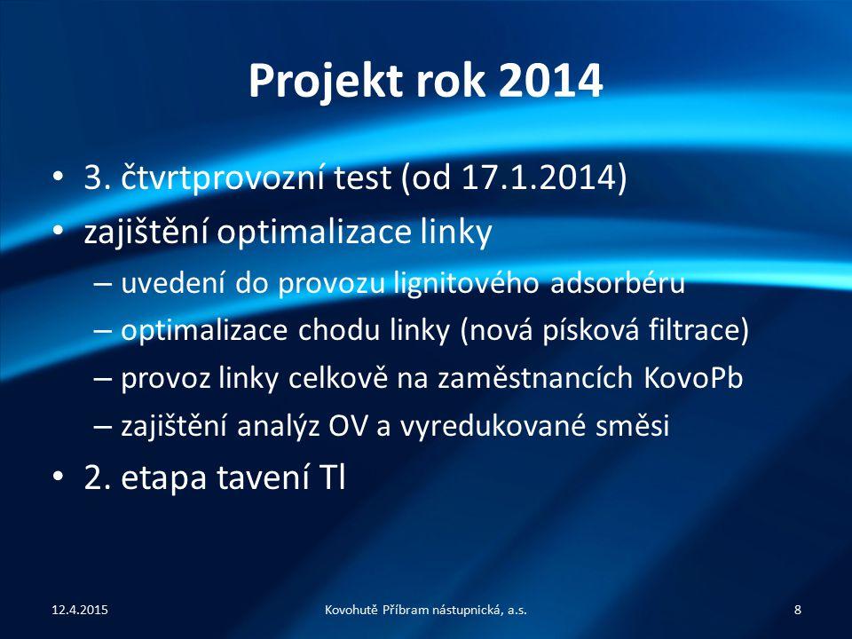Projekt rok 2014 3. čtvrtprovozní test (od 17.1.2014) zajištění optimalizace linky – uvedení do provozu lignitového adsorbéru – optimalizace chodu lin