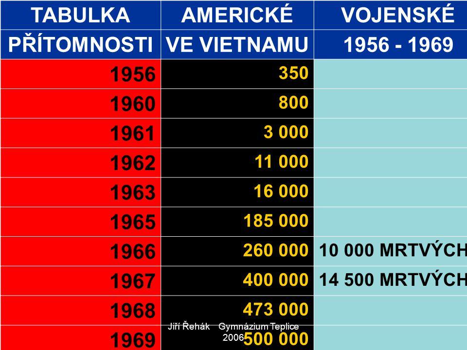 Jiří Řehák Gymnázium Teplice 2006 7 TABULKAAMERICKÉVOJENSKÉ PŘÍTOMNOSTIVE VIETNAMU1956 - 1969 1956 350 1960 800 1961 3 000 1962 11 000 1963 16 000 196