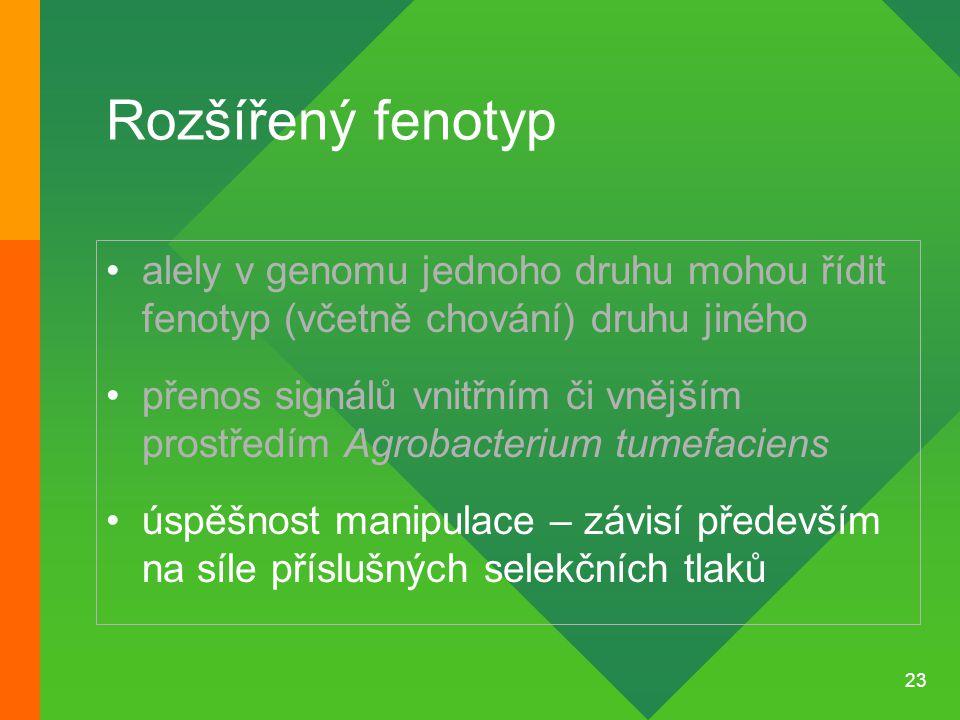 23 Rozšířený fenotyp alely v genomu jednoho druhu mohou řídit fenotyp (včetně chování) druhu jiného přenos signálů vnitřním či vnějším prostředím Agro