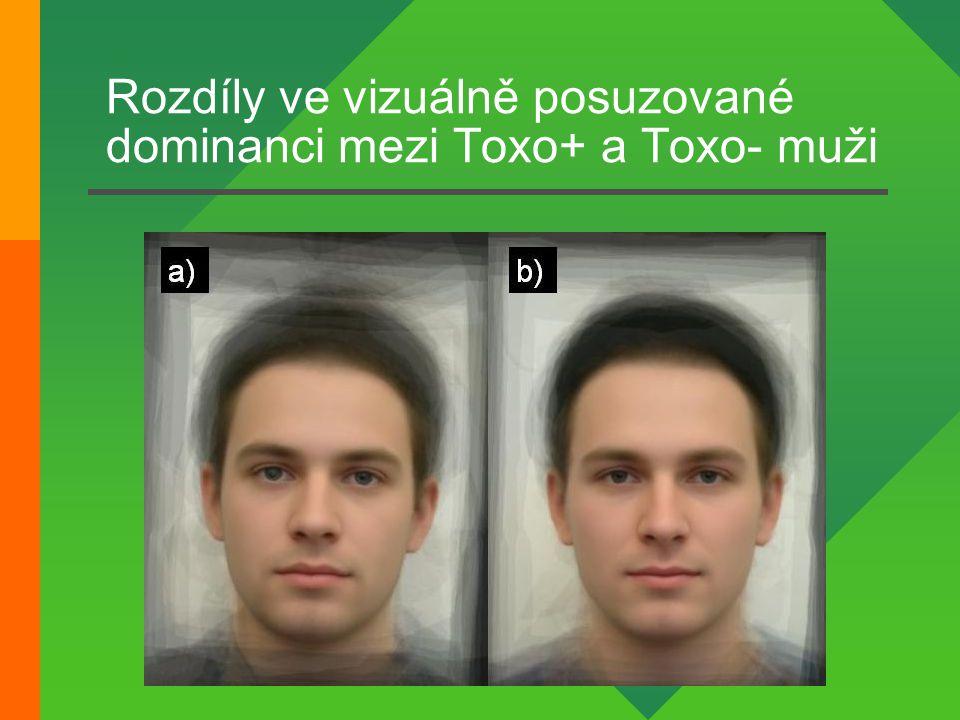 Rozdíly ve vizuálně posuzované dominanci mezi Toxo+ a Toxo- muži