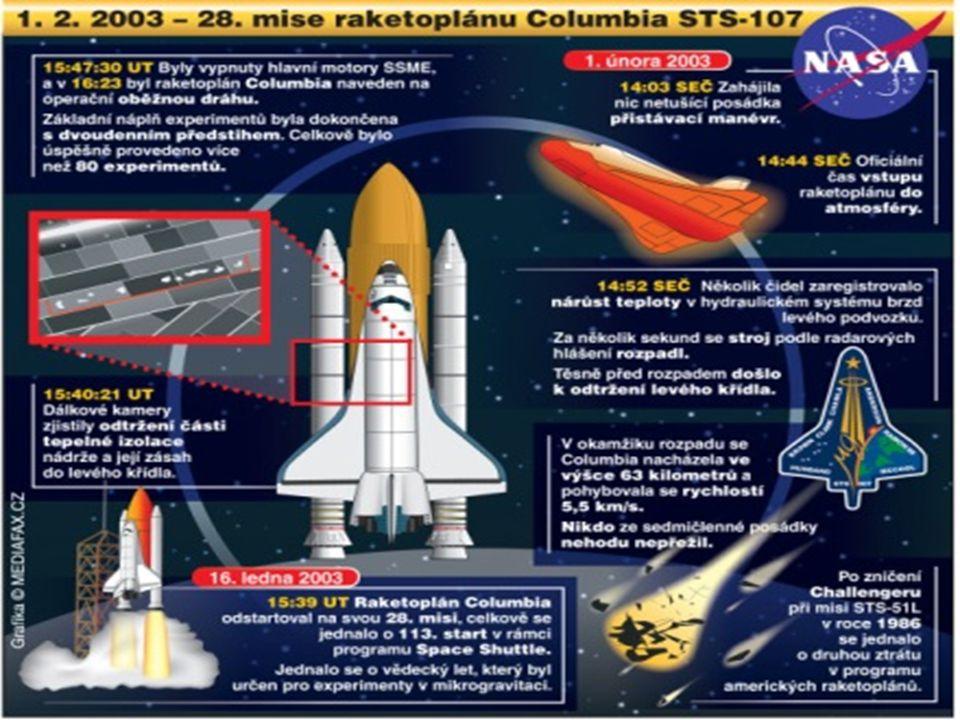 DŮLEŽITÁ DATA V HISTORII RAKETOPLÁNECH  17.ZÁŘÍ 1976 Představen prototyp raketoplánu.