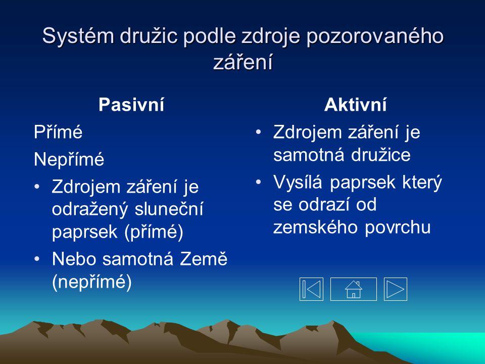 Systém družic podle zdroje pozorovaného záření Pasivní Přímé Nepřímé Zdrojem záření je odražený sluneční paprsek (přímé) Nebo samotná Země (nepřímé) Aktivní Zdrojem záření je samotná družice Vysílá paprsek který se odrazí od zemského povrchu