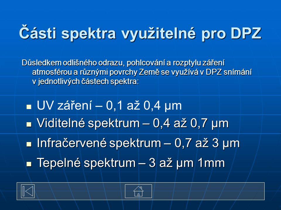 Části spektra využitelné pro DPZ Viditelné spektrum – 0,4 až 0,7 μm Viditelné spektrum – 0,4 až 0,7 μm Viditelné spektrum – 0,4 až 0,7 μm Viditelné spektrum – 0,4 až 0,7 μm Infračervené spektrum – 0,7 až 3 μm Infračervené spektrum – 0,7 až 3 μm Infračervené spektrum – 0,7 až 3 μm Infračervené spektrum – 0,7 až 3 μm Tepelné spektrum – 3 až μm 1mm Tepelné spektrum – 3 až μm 1mm Tepelné spektrum – 3 až μm 1mm Tepelné spektrum – 3 až μm 1mm Důsledkem odlišného odrazu, pohlcování a rozptylu záření atmosférou a různými povrchy Země se využívá v DPZ snímání v jednotlivých částech spektra: UV záření – 0,1 až 0,4 μm UV záření – 0,1 až 0,4 μm