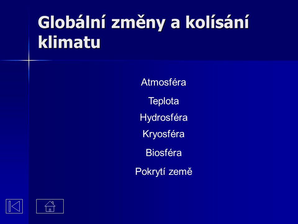 Globální změny a kolísání klimatu Atmosféra Teplota Hydrosféra Kryosféra Biosféra Pokrytí země