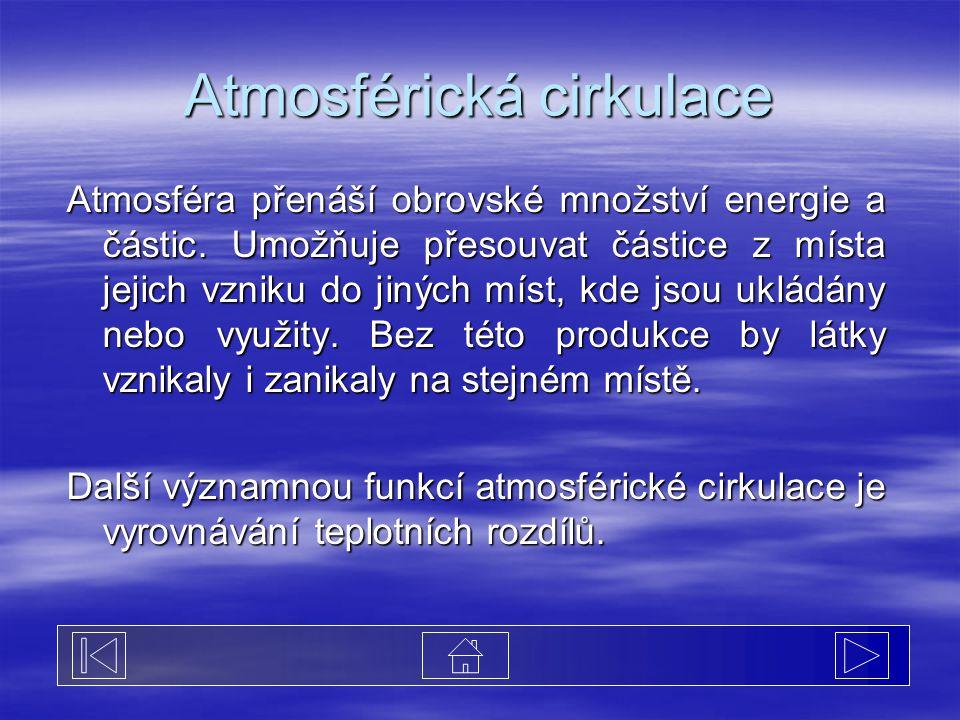 Atmosférická cirkulace Atmosféra přenáší obrovské množství energie a částic. Umožňuje přesouvat částice z místa jejich vzniku do jiných míst, kde jsou