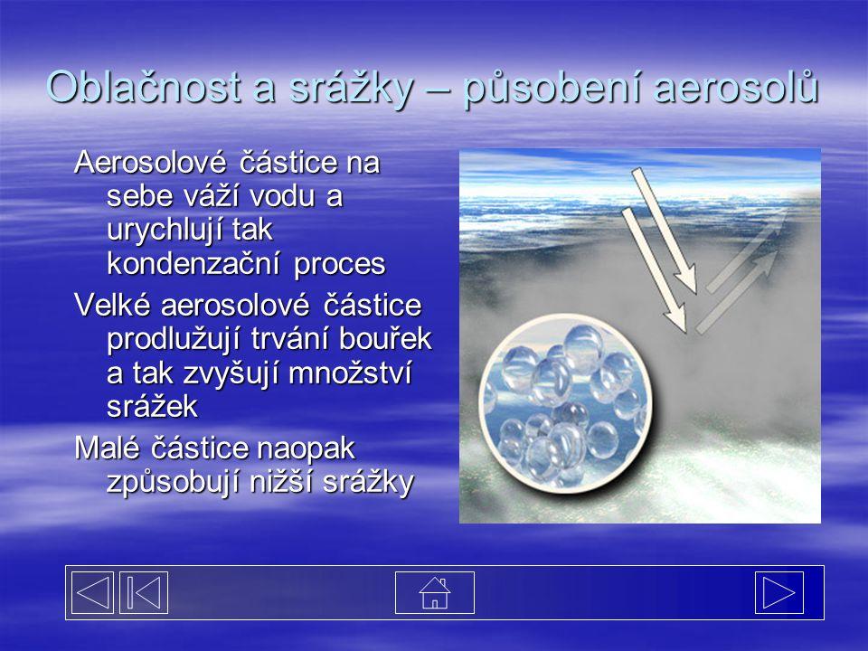 Oblačnost a srážky – působení aerosolů Aerosolové částice na sebe váží vodu a urychlují tak kondenzační proces Velké aerosolové částice prodlužují trvání bouřek a tak zvyšují množství srážek Malé částice naopak způsobují nižší srážky