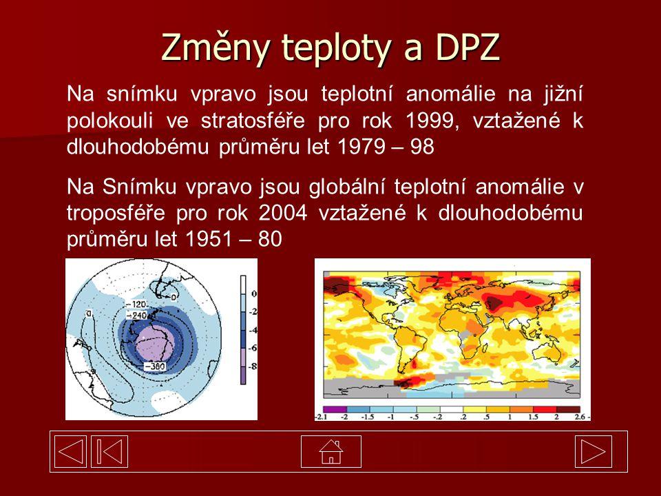 Změny teploty a DPZ Na snímku vpravo jsou teplotní anomálie na jižní polokouli ve stratosféře pro rok 1999, vztažené k dlouhodobému průměru let 1979 – 98 Na Snímku vpravo jsou globální teplotní anomálie v troposféře pro rok 2004 vztažené k dlouhodobému průměru let 1951 – 80