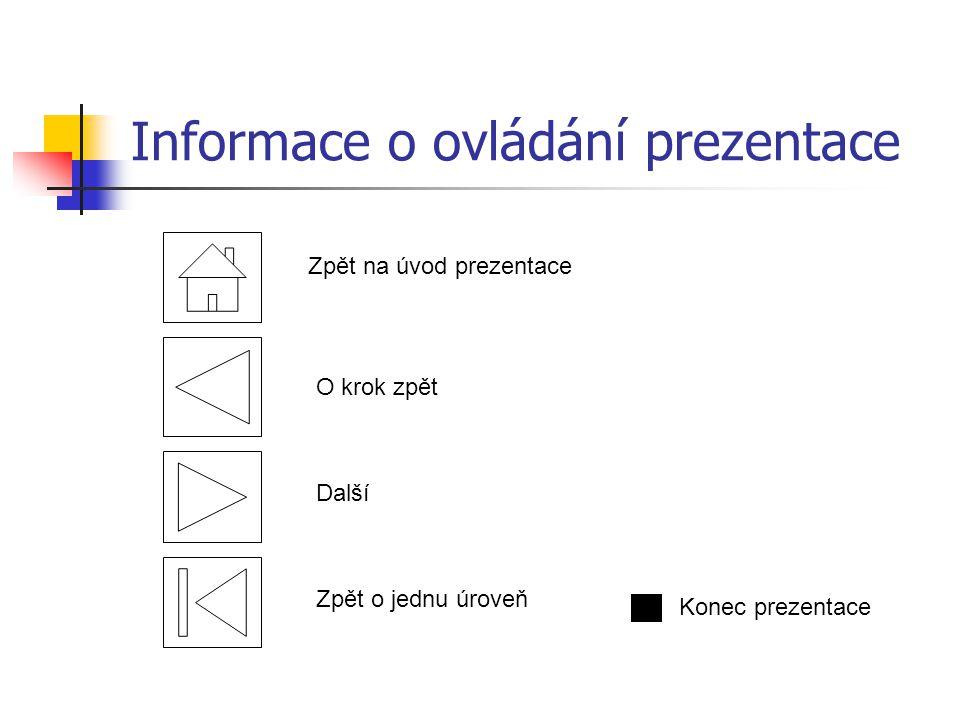 Informace o ovládání prezentace Zpět na úvod prezentace O krok zpět Zpět o jednu úroveň Další Konec prezentace