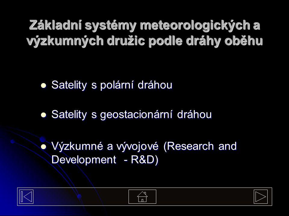 Základní systémy meteorologických a výzkumných družic podle dráhy oběhu Výzkumné a vývojové (Research and Development - R&D) Výzkumné a vývojové (Research and Development - R&D) Výzkumné a vývojové (Research and Development - R&D) Výzkumné a vývojové (Research and Development - R&D) Satelity s polární dráhou Satelity s polární dráhou Satelity s polární dráhou Satelity s polární dráhou Satelity s geostacionární dráhou Satelity s geostacionární dráhou Satelity s geostacionární dráhou Satelity s geostacionární dráhou