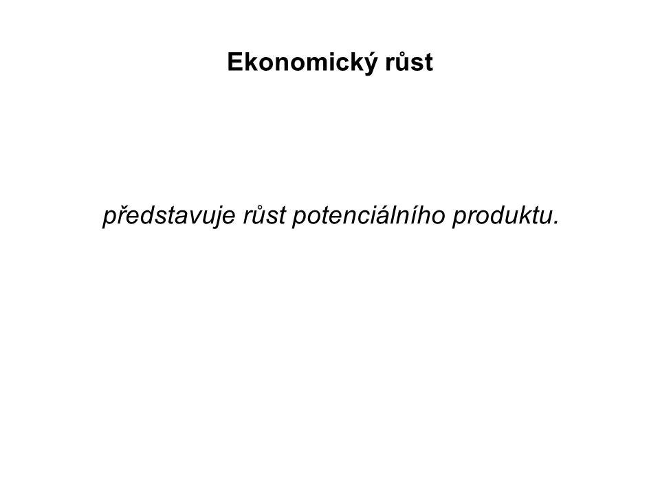 Ekonomický růst představuje růst potenciálního produktu.