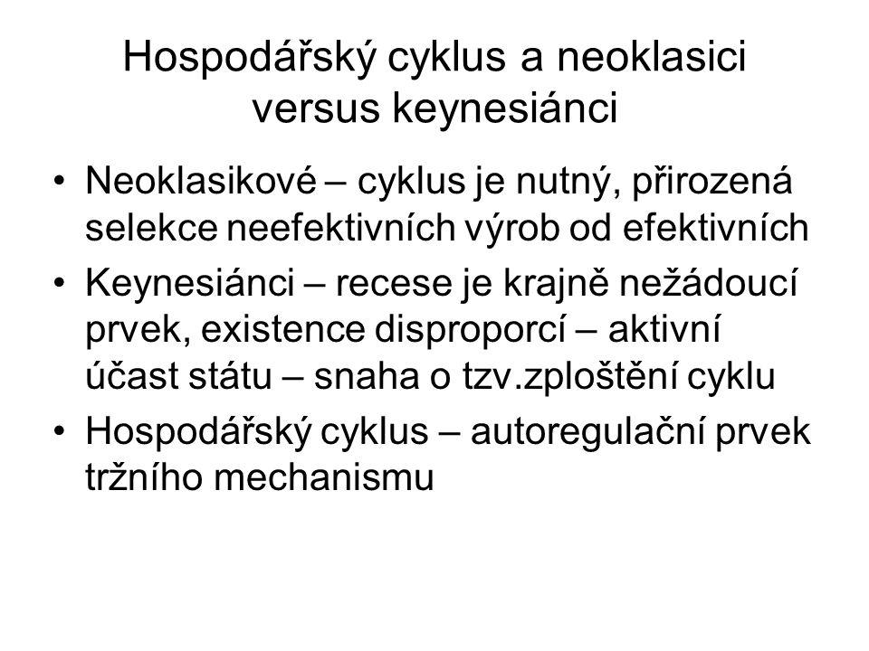 Hospodářský cyklus a neoklasici versus keynesiánci Neoklasikové – cyklus je nutný, přirozená selekce neefektivních výrob od efektivních Keynesiánci – recese je krajně nežádoucí prvek, existence disproporcí – aktivní účast státu – snaha o tzv.zploštění cyklu Hospodářský cyklus – autoregulační prvek tržního mechanismu