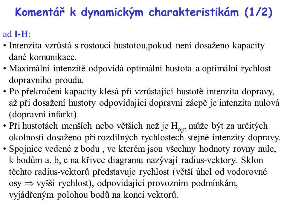 Komentář k dynamickým charakteristikám (1/2) ad I-H: Intenzita vzrůstá s rostoucí hustotou,pokud není dosaženo kapacity dané komunikace.