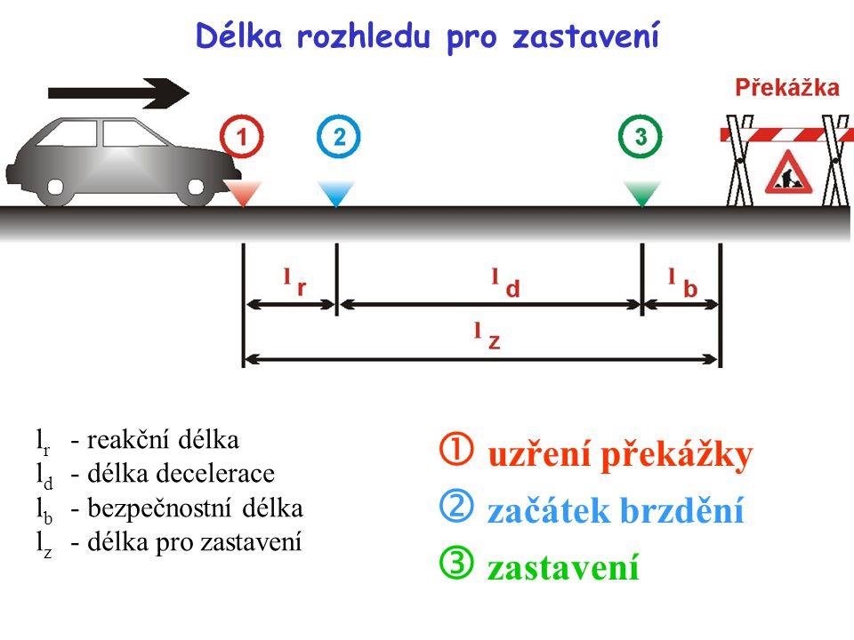 Délka rozhledu pro zastavení l r - reakční délka l d - délka decelerace l b - bezpečnostní délka l z - délka pro zastavení  uzření překážky  začátek brzdění  zastavení