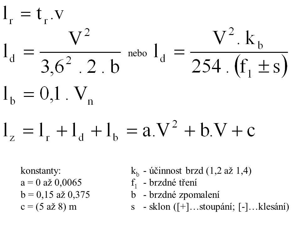 k b - účinnost brzd (1,2 až 1,4) f 1 - brzdné tření b- brzdné zpomalení s- sklon ([+]…stoupání; [-]…klesání) nebo konstanty: a = 0 až 0,0065 b = 0,15 až 0,375 c = (5 až 8) m