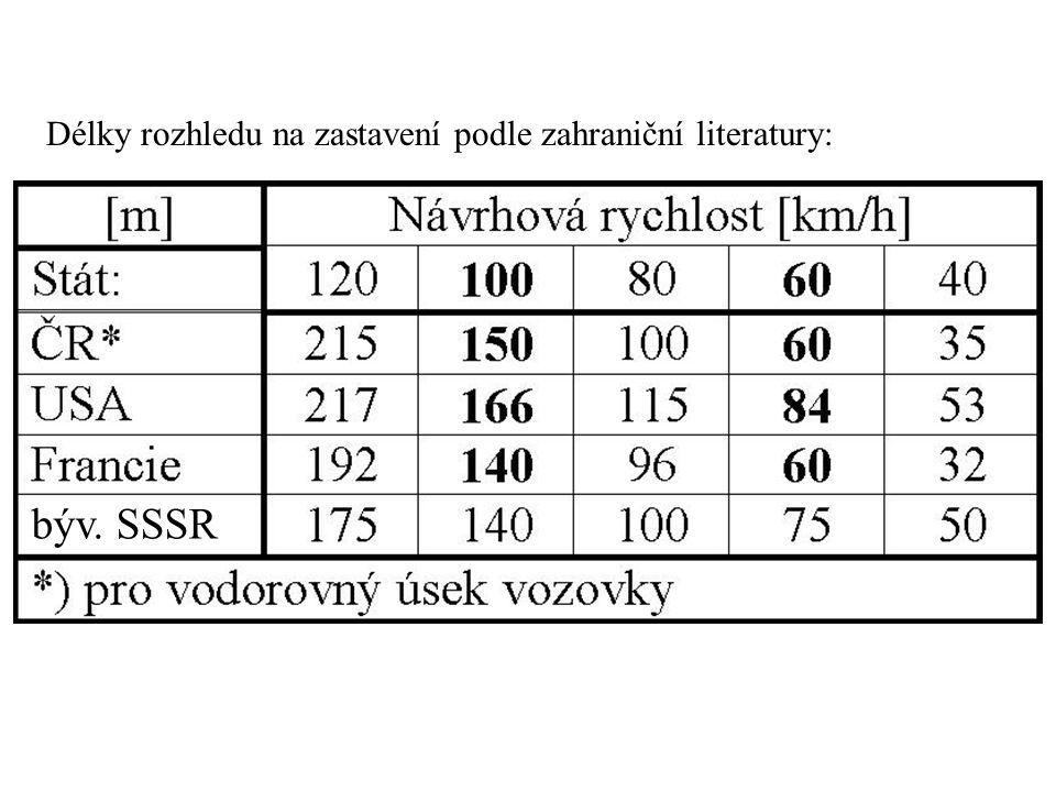 Délky rozhledu na zastavení podle zahraniční literatury: býv. SSSR