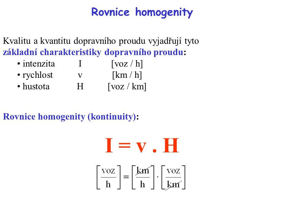 Rovnice homogenity Kvalitu a kvantitu dopravního proudu vyjadřují tyto základní charakteristiky dopravního proudu: intenzitaI[voz / h] rychlostv[km / h] hustotaH[voz / km] Rovnice homogenity (kontinuity): I = v.