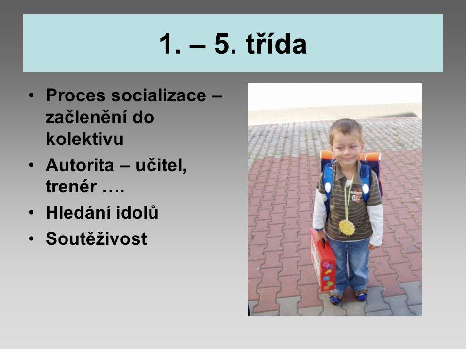 1.– 5. třída Proces socializace – začlenění do kolektivu Autorita – učitel, trenér ….