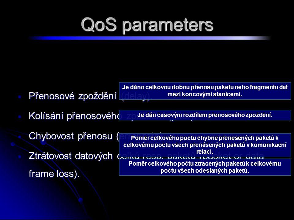 QoS Models  Model integrovaných služeb IS resp.IntServ.