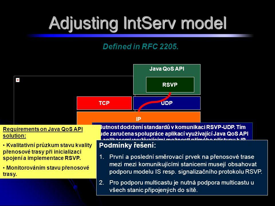 Placing into TCP/IP model IP TCPUDP Java QoS API RSVP JMF, java.net.RTP RTPRTCP Aplikace Softwarová platforma pro vývoj aplikací pracujících v reálném čase.