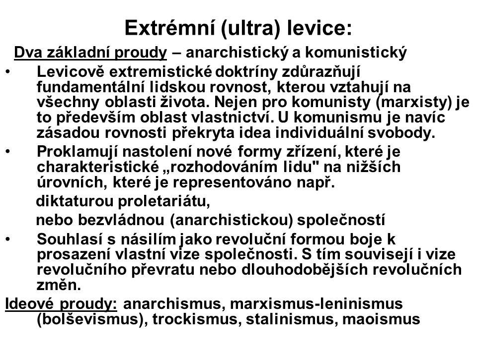 Extrémní (ultra) levice: Dva základní proudy – anarchistický a komunistický Levicově extremistické doktríny zdůrazňují fundamentální lidskou rovnost, kterou vztahují na všechny oblasti života.