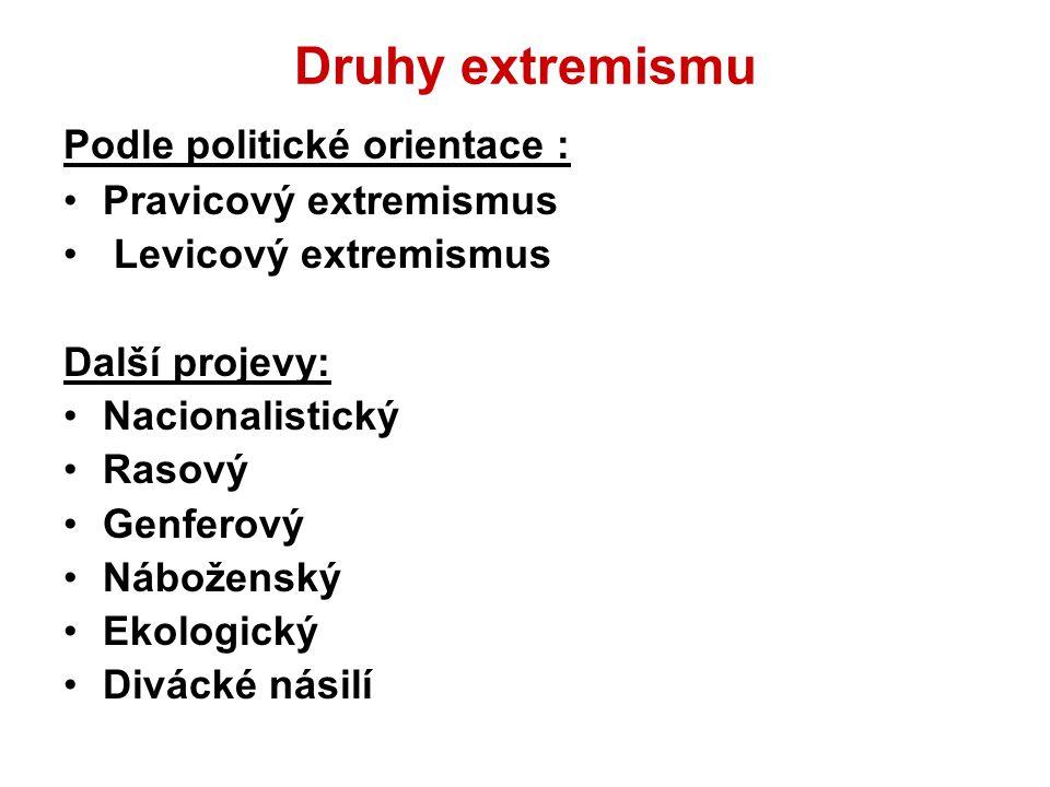 Druhy extremismu Podle politické orientace : Pravicový extremismus Levicový extremismus Další projevy: Nacionalistický Rasový Genferový Náboženský Ekologický Divácké násilí