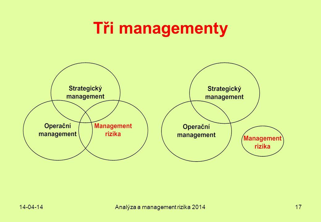 14-04-14Analýza a management rizika 201417 Tři managementy
