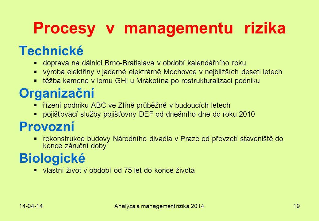 14-04-14Analýza a management rizika 201419 Procesy v managementu rizika Technické  doprava na dálnici Brno-Bratislava v období kalendářního roku  vý