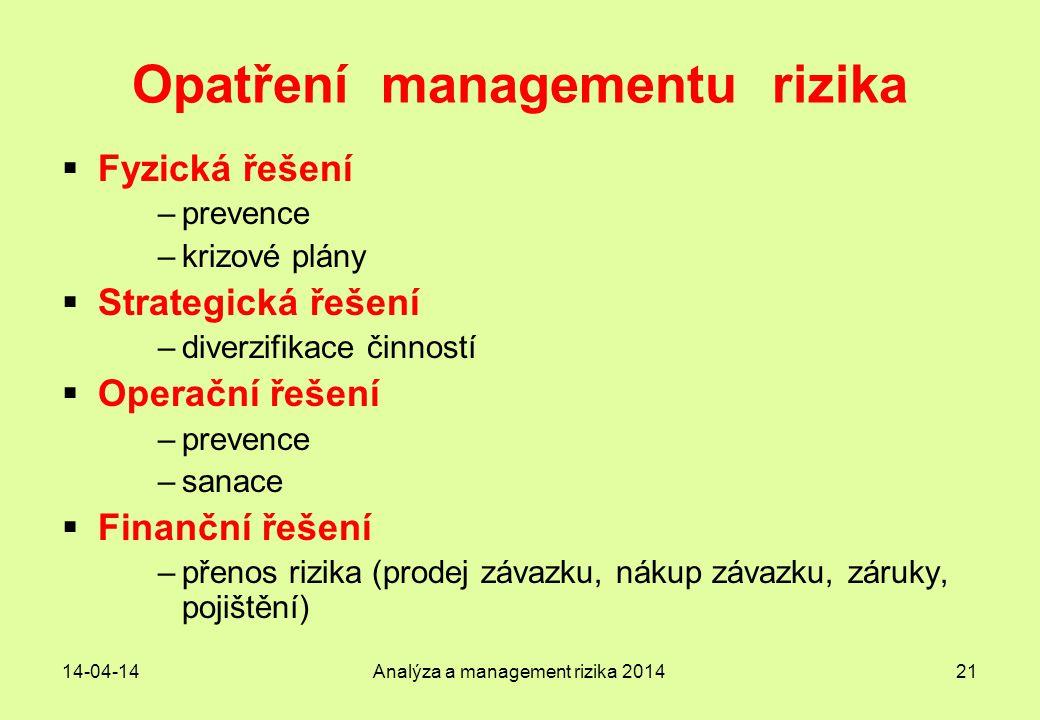 14-04-14Analýza a management rizika 201421 Opatření managementu rizika  Fyzická řešení –prevence –krizové plány  Strategická řešení –diverzifikace č