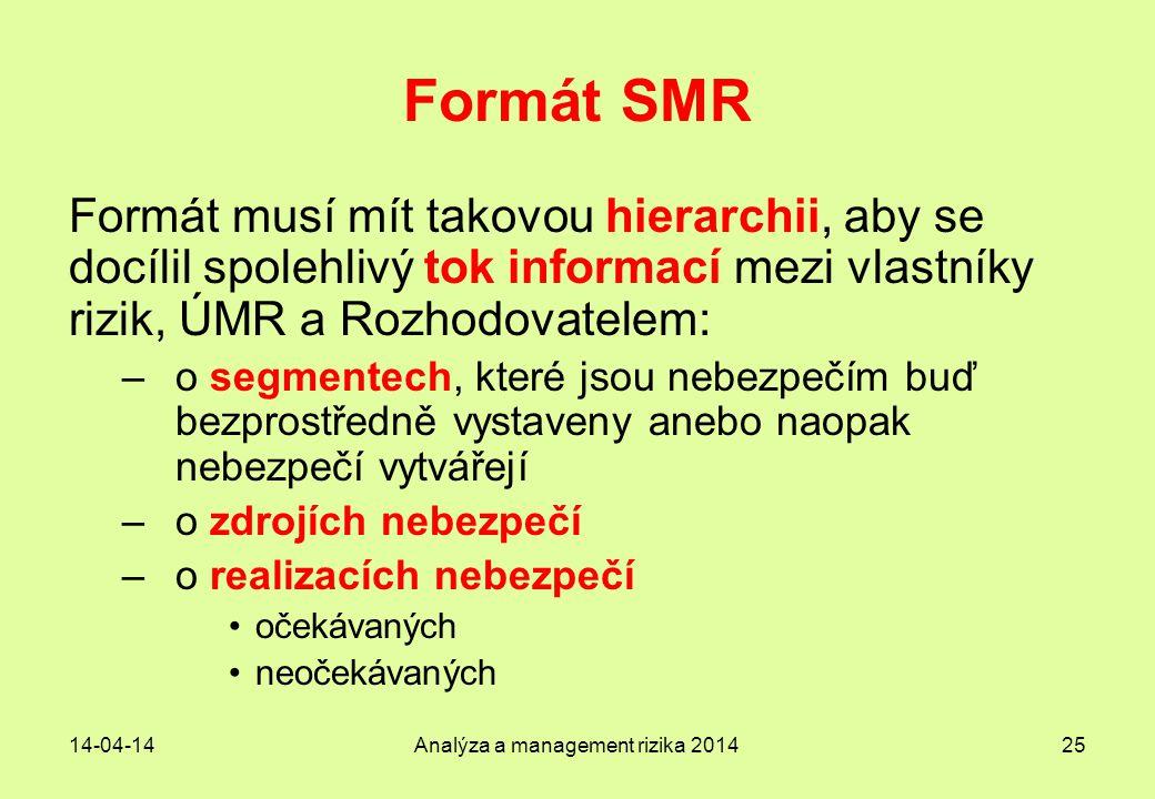 14-04-14Analýza a management rizika 201425 Formát SMR Formát musí mít takovou hierarchii, aby se docílil spolehlivý tok informací mezi vlastníky rizik
