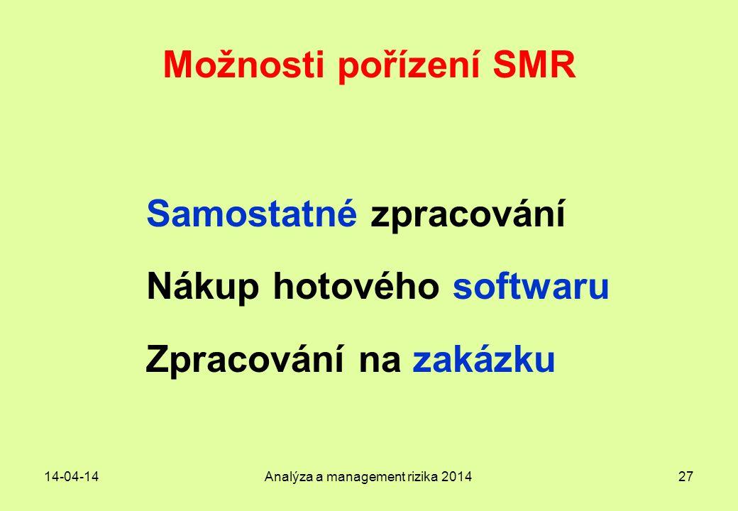 14-04-14Analýza a management rizika 201427 Možnosti pořízení SMR Samostatné zpracování Nákup hotového softwaru Zpracování na zakázku