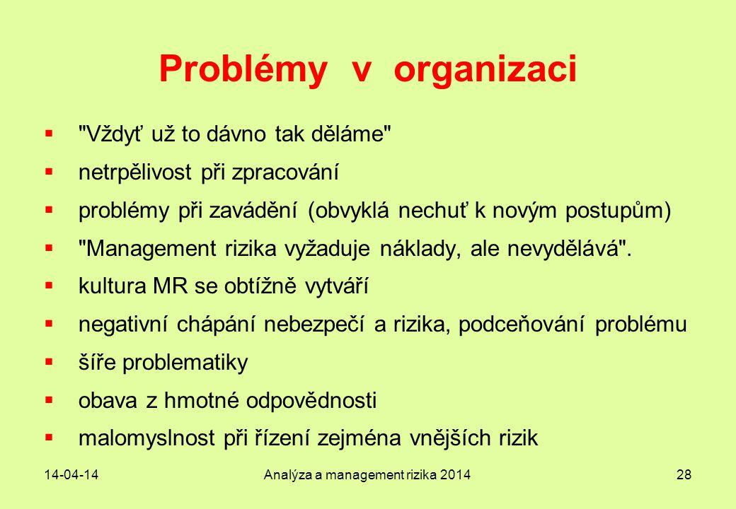 14-04-14Analýza a management rizika 201428 Problémy v organizaci 