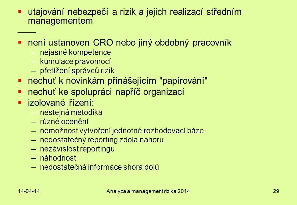 14-04-14Analýza a management rizika 201429  utajování nebezpečí a rizik a jejich realizací středním managementem ——  není ustanoven CRO nebo jiný ob
