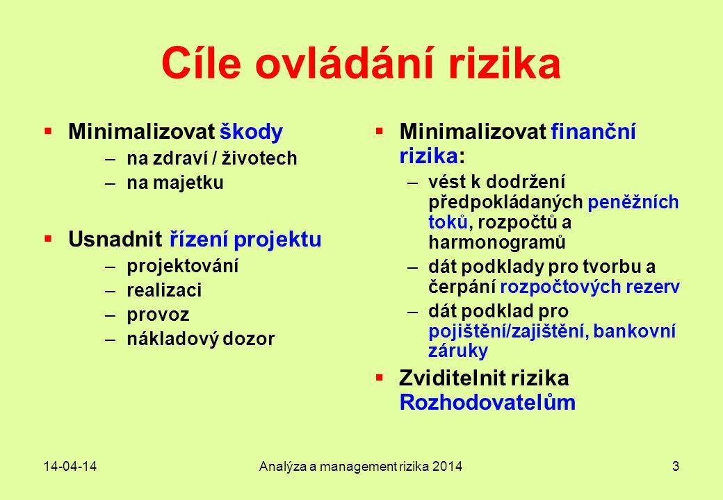 14-04-14Analýza a management rizika 20144