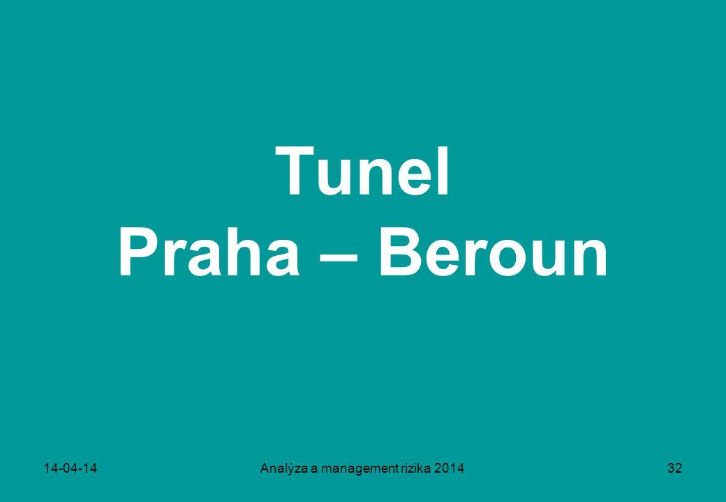Tunel Praha – Beroun 14-04-14Analýza a management rizika 201432