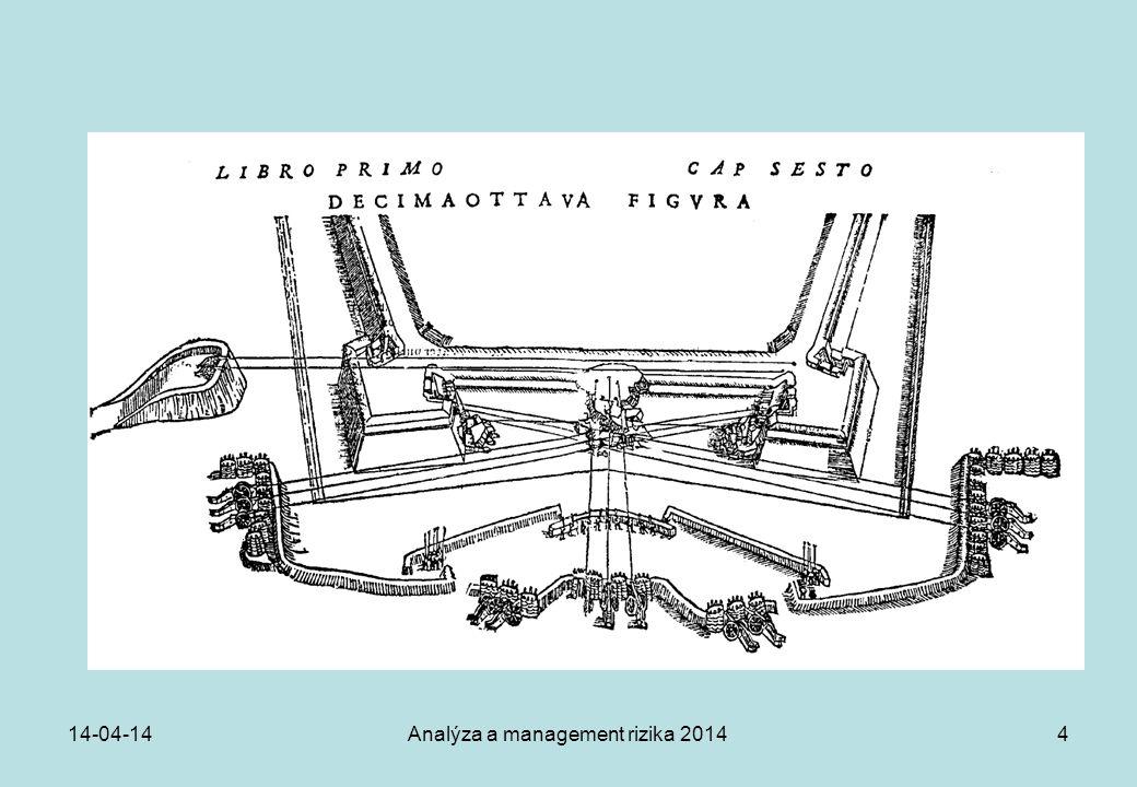 14-04-14Analýza a management rizika 201415 Dvě základní nebezpečí u stavebních zakázek  Mizerné smlouvy  Mizerné (žádné) řízení