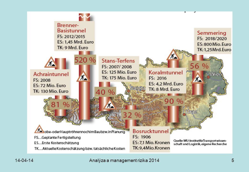 14-04-14Analýza a management rizika 201416 Nebezpečím a rizikem jsou zatíženy všechny prvky realizace stavby .