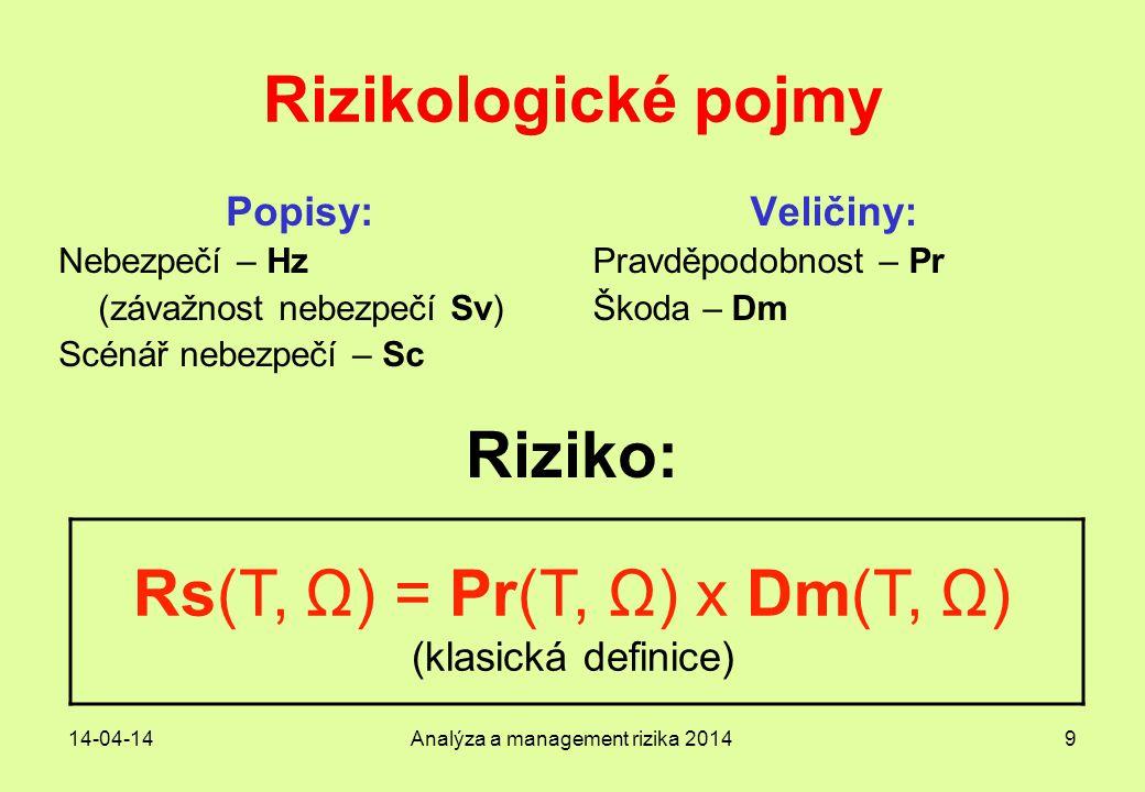 14-04-14Analýza a management rizika 201410 Čas Dva parametry: ● referenční doba T ref – doba jízdy z A do B...