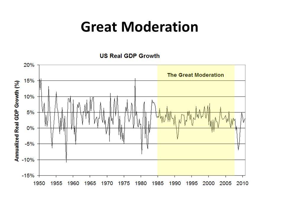 Ukazatele USA 1995-2000 Tempo růstu reálného HDP: 2,5-4,8% Míra inflace: 1,5-3,3 % Míra nezaměstnanosti: průměrně 4 % Příčiny: technologické inovace (posun křivky AS) doprovázené zvýšenou spotřebou (posun křivky AD)