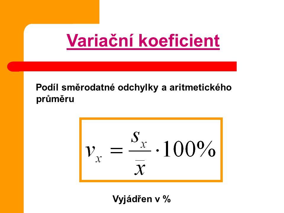 Podíl směrodatné odchylky a aritmetického průměru Variační koeficient Vyjádřen v %