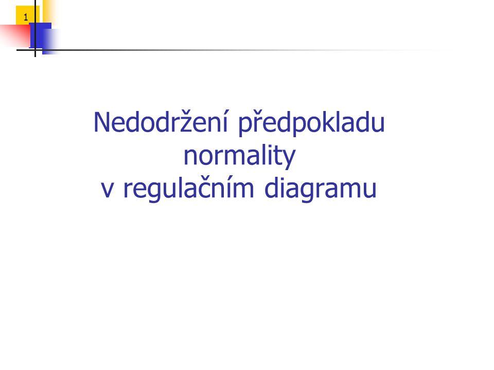 1 Nedodržení předpokladu normality v regulačním diagramu