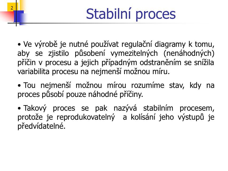 2 Stabilní proces Ve výrobě je nutné používat regulační diagramy k tomu, aby se zjistilo působení vymezitelných (nenáhodných) příčin v procesu a jejich případným odstraněním se snížila variabilita procesu na nejmenší možnou míru.