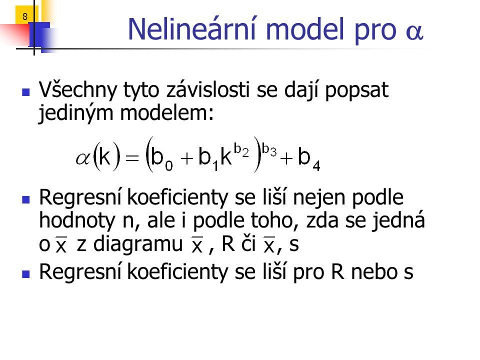 8 Nelineární model pro  Všechny tyto závislosti se dají popsat jediným modelem: Regresní koeficienty se liší nejen podle hodnoty n, ale i podle toho, zda se jedná o z diagramu, R či, s Regresní koeficienty se liší pro R nebo s
