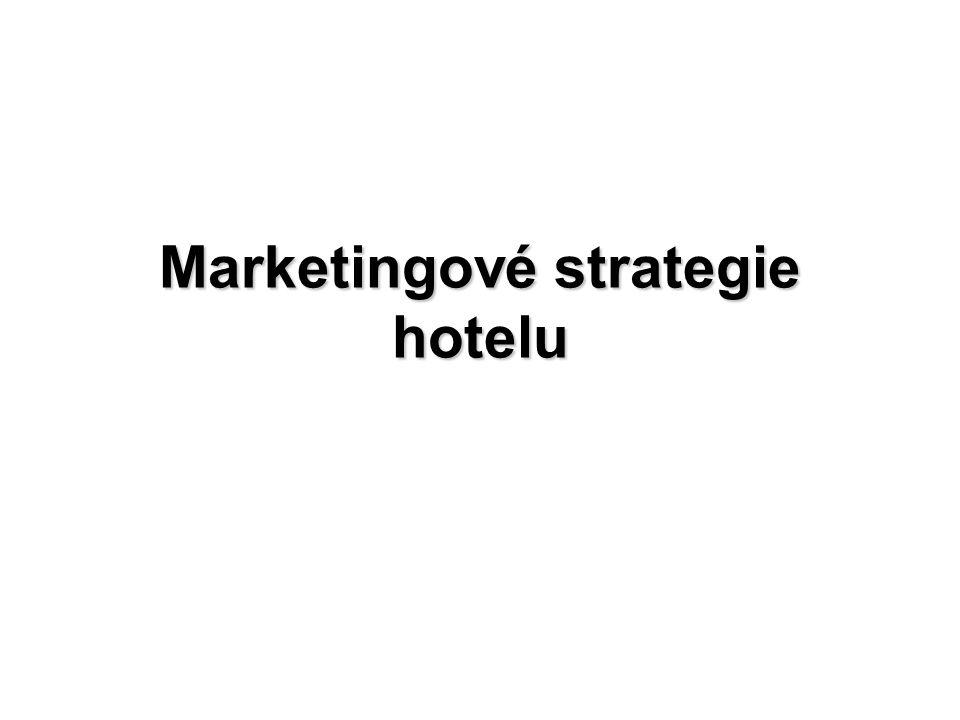 Marketingové strategie hotelu