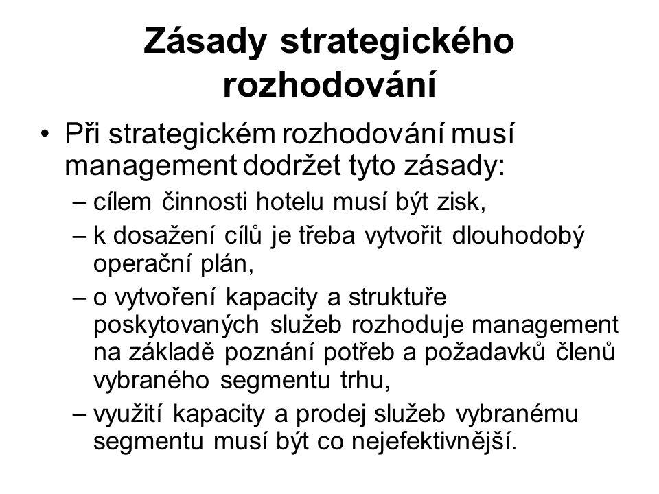 Zásady strategického rozhodování Při strategickém rozhodování musí management dodržet tyto zásady: –cílem činnosti hotelu musí být zisk, –k dosažení c