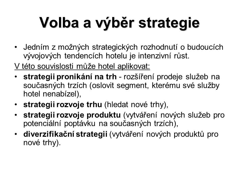 Volba a výběr strategie Jedním z možných strategických rozhodnutí o budoucích vývojových tendencích hotelu je intenzivní růst. V této souvislosti může